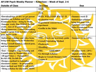 AP/UW  Psych Weekly Planner – Robertson – Week of Sept.  2-6
