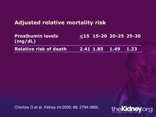 Adjusted relative mortality risk
