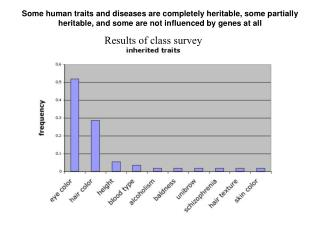 Some human traits and diseases are completely heritable, some partially