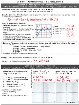 Standard form of Quadratic Function:   y = ax 2  +  bx  + c