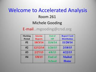 Welcome to Accelerated Analysis