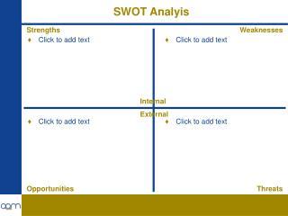 SWOT Analyis