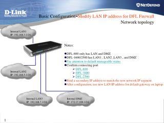 Internal LAN1 IP: 192.168.3.1/24