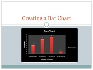 Creating a Bar Chart