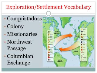 Exploration/Settlement Vocabulary