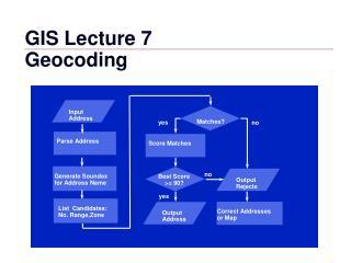 GIS Lecture 7 Geocoding
