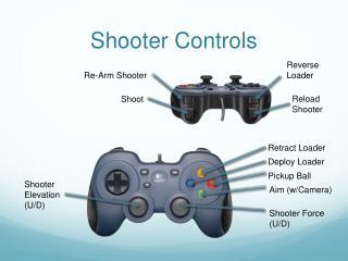 Shooter Controls