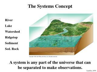 The Systems Concept
