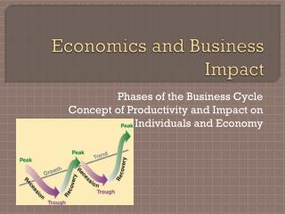 Economics and Business Impact