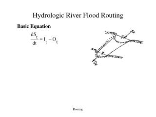 Hydrologic River Flood Routing