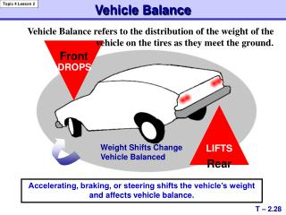 Vehicle Balance