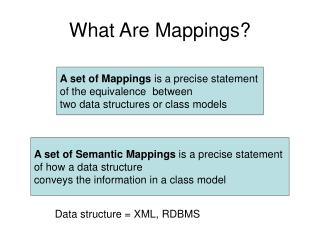 What Are Mappings?