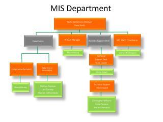 MIS Department