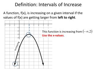 Definition: Intervals of Increase