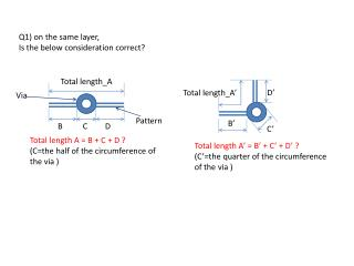 Total length A = B + C + D ? (C=the half of the circumference of the via )