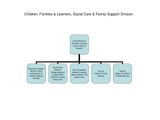 Children, Families & Learners, Social Care & Family Support Division