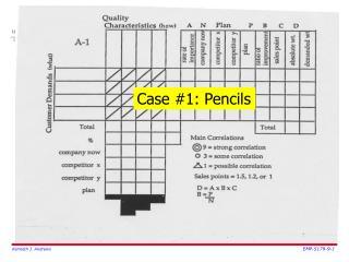 Case #1: Pencils
