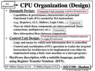 CPU Organization (Design)