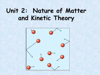 Unit 2:  Nature of Matter and Kinetic Theory