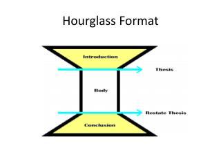 Hourglass Format