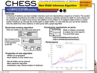New Width Inference Algorithm