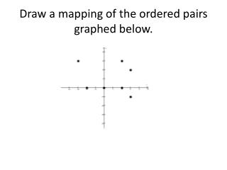 Draw a mapping of the ordered pairs graphed below.