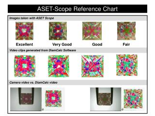 ASET-Scope Reference Chart