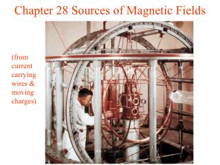 Chapter 28 Sources of Magnetic Fields