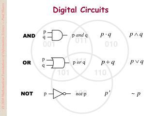 Digital Circuits