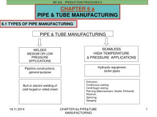 CHAPTER  6 a PIPE & TUBE MANUFACTURING