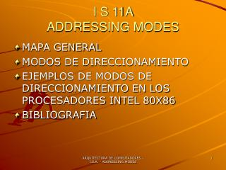 I S  1 1 A  ADDRESSING MODES