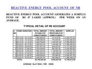 REACTIVE  ENERGY  POOL  ACCOUNT  OF  NR