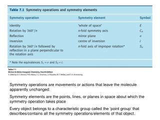 Symmetry operations are movements or actions that leave the molecule apparently unchanged.