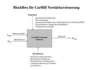 Car-HiFi-Verstärker bedienen