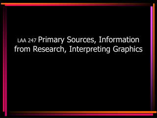 LAA 247  Primary Sources, Information from Research, Interpreting Graphics