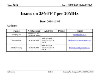 Issues on 256-FFT per 20MHz