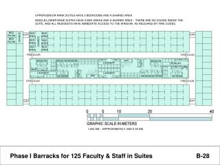 Phase I Barracks for 125 Faculty & Staff in Suites                          B-28