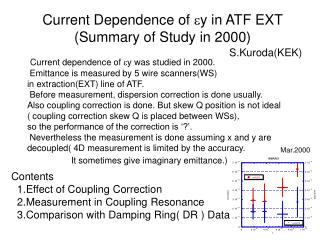 Current Dependence of   y in ATF EXT (Summary of Study in 2000)