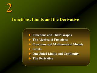 Functions and Their Graphs The Algebra of Functions Functions and Mathematical Models Limits