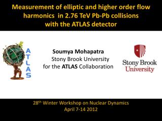 Soumya Mohapatra    Stony Brook University for the  ATLAS  Collaboration
