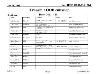 Transmit OOB emission