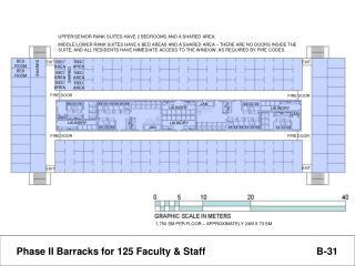 Phase II Barracks for 125 Faculty & Staff                                         B-31
