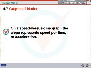 On a speed-versus-time graph the slope represents speed per time, or acceleration.