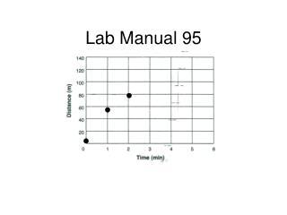 Lab Manual 95