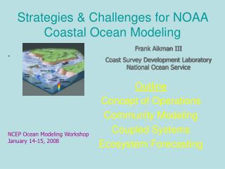 Strategies & Challenges for NOAA Coastal Ocean Modeling