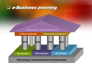 Technology & Communications Infrastructure