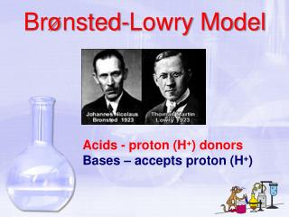 Br�nsted -Lowry Model