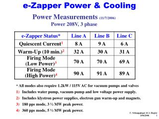 e-Zapper Power & Cooling