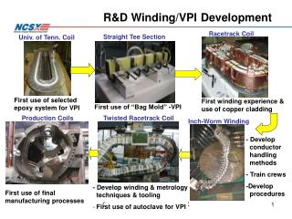 R&D Winding/VPI Development