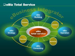 eBiz Total Service